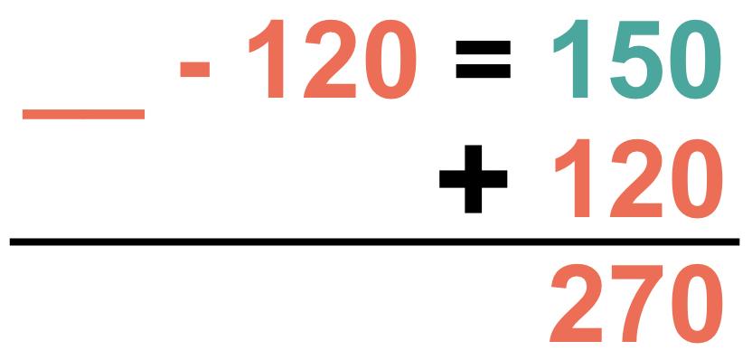 ____ - 120 = 150