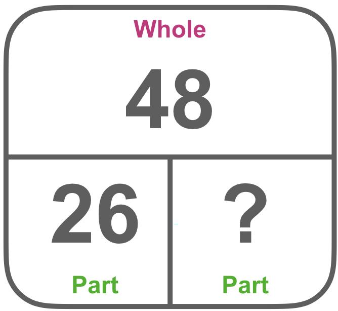 Part-Whole Diagram for 48