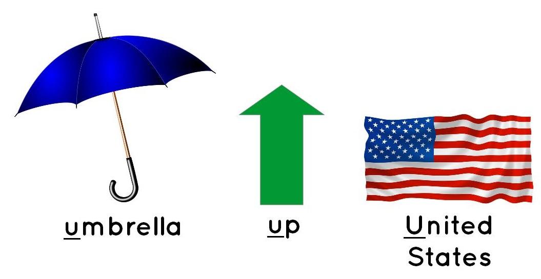 umbrella, up, USA