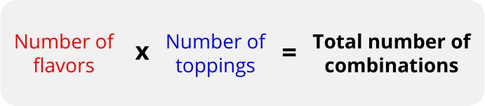 combinations formula