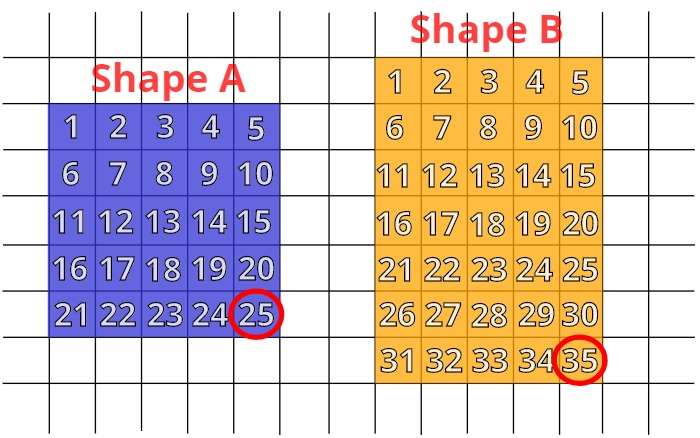 comparing the areas of two shapes