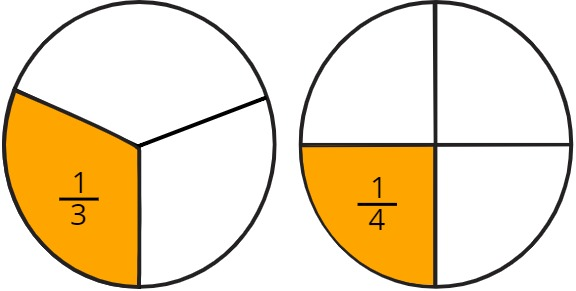 circles divided into equal parts