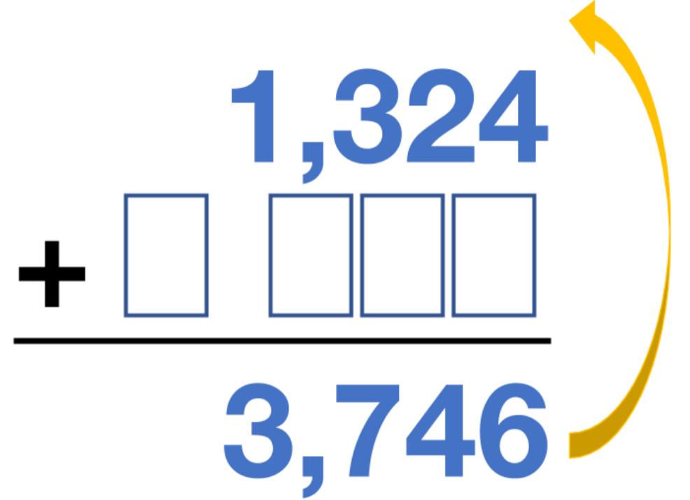 1,324 + _____ = 3,746