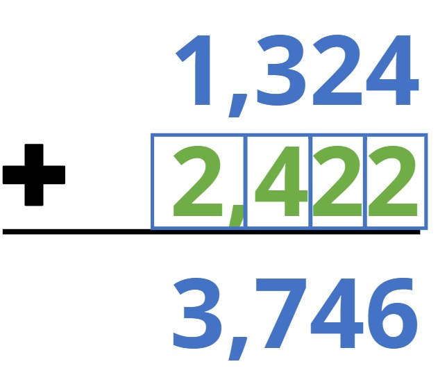 1324 plus 2422