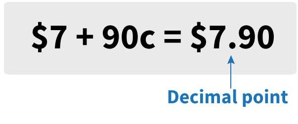 $7 + 90c = $7.90