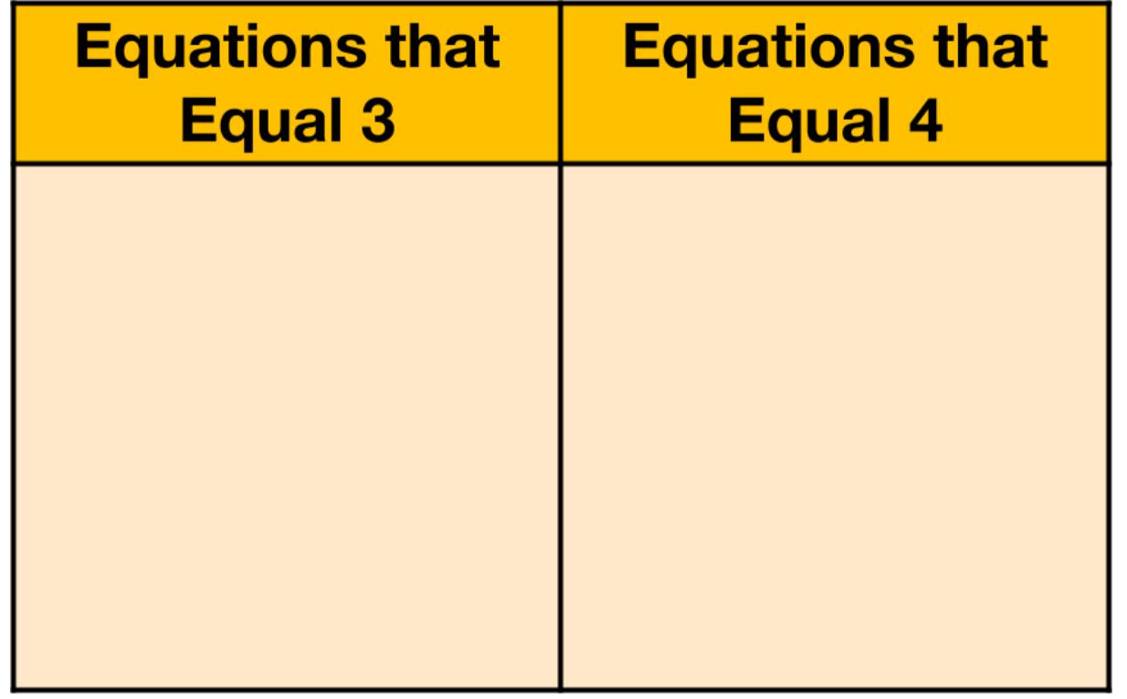 equations that equal 3