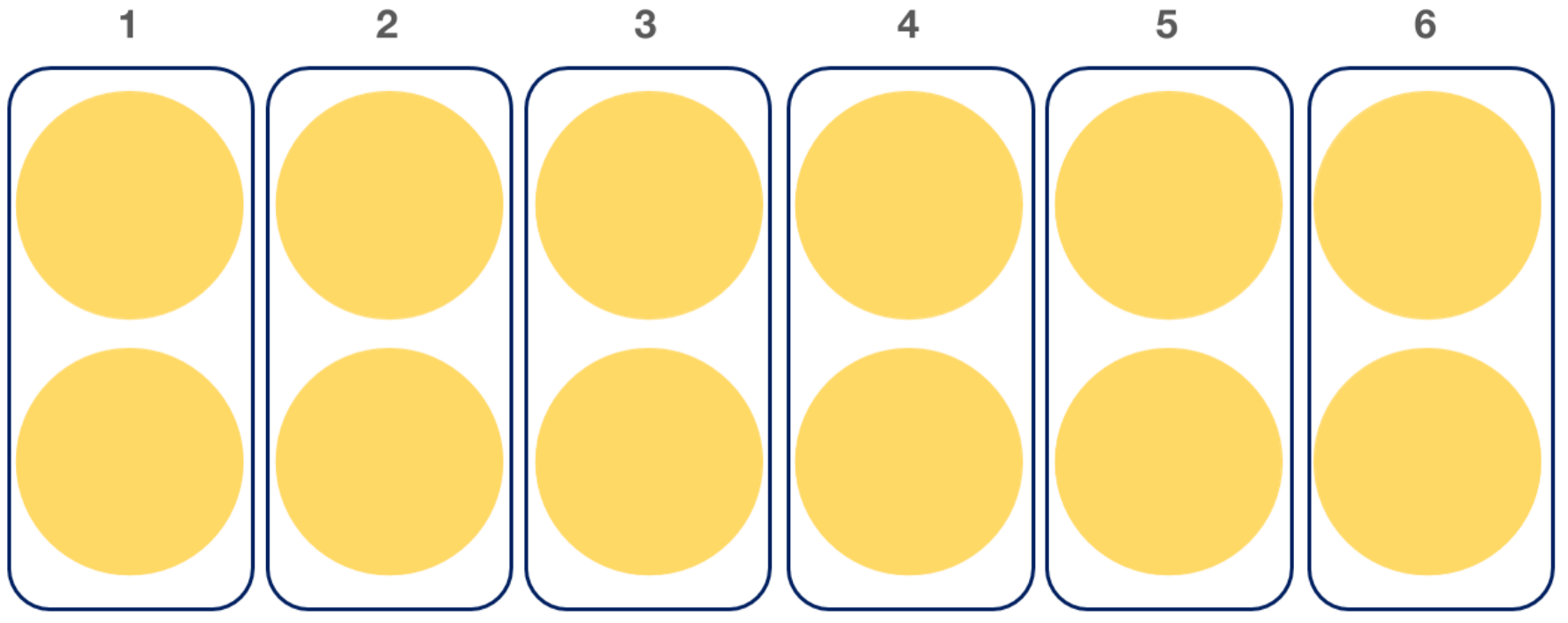6 groups of 2 dots