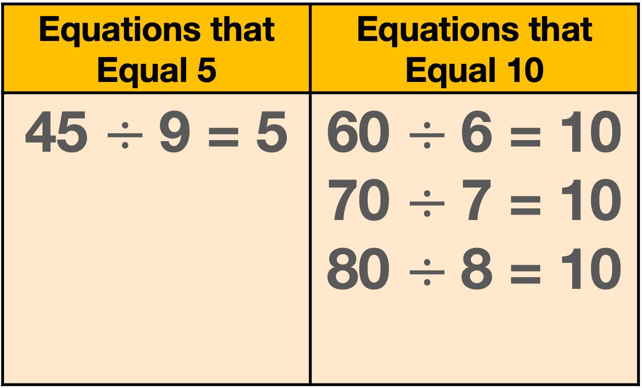 equations that equal 5