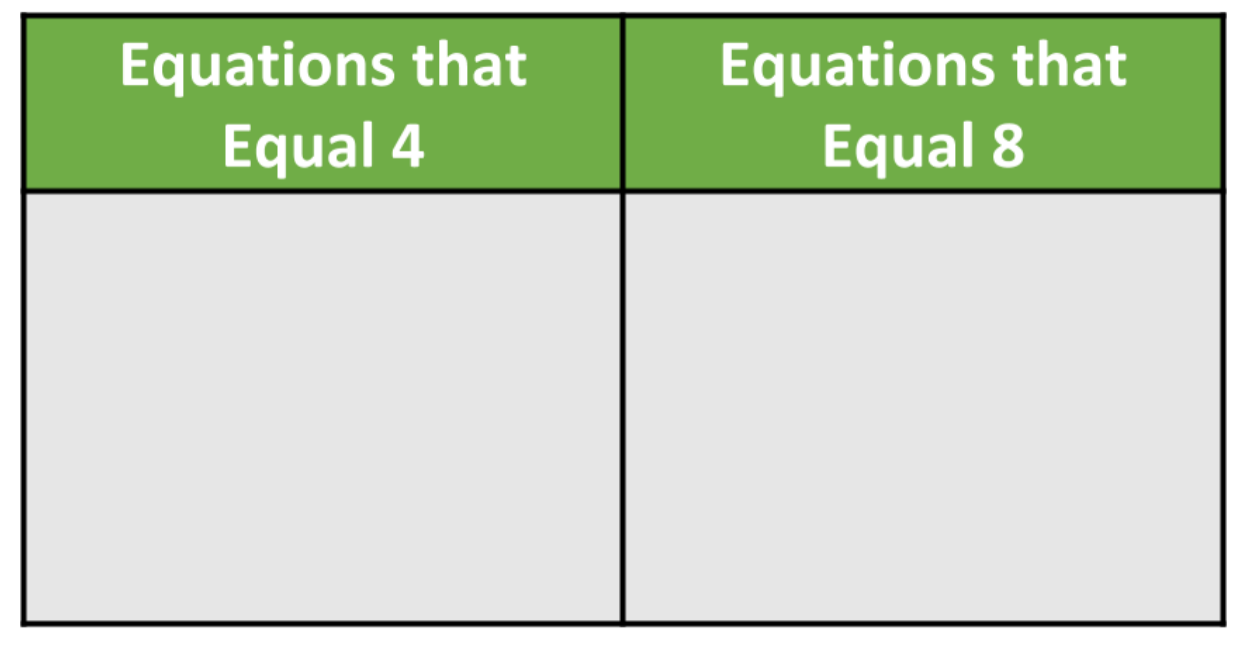 equations that equal 4