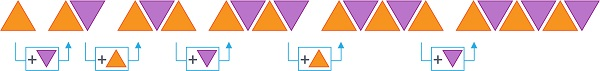 growing pattern of triangles
