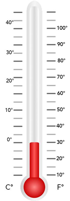 temperature reading