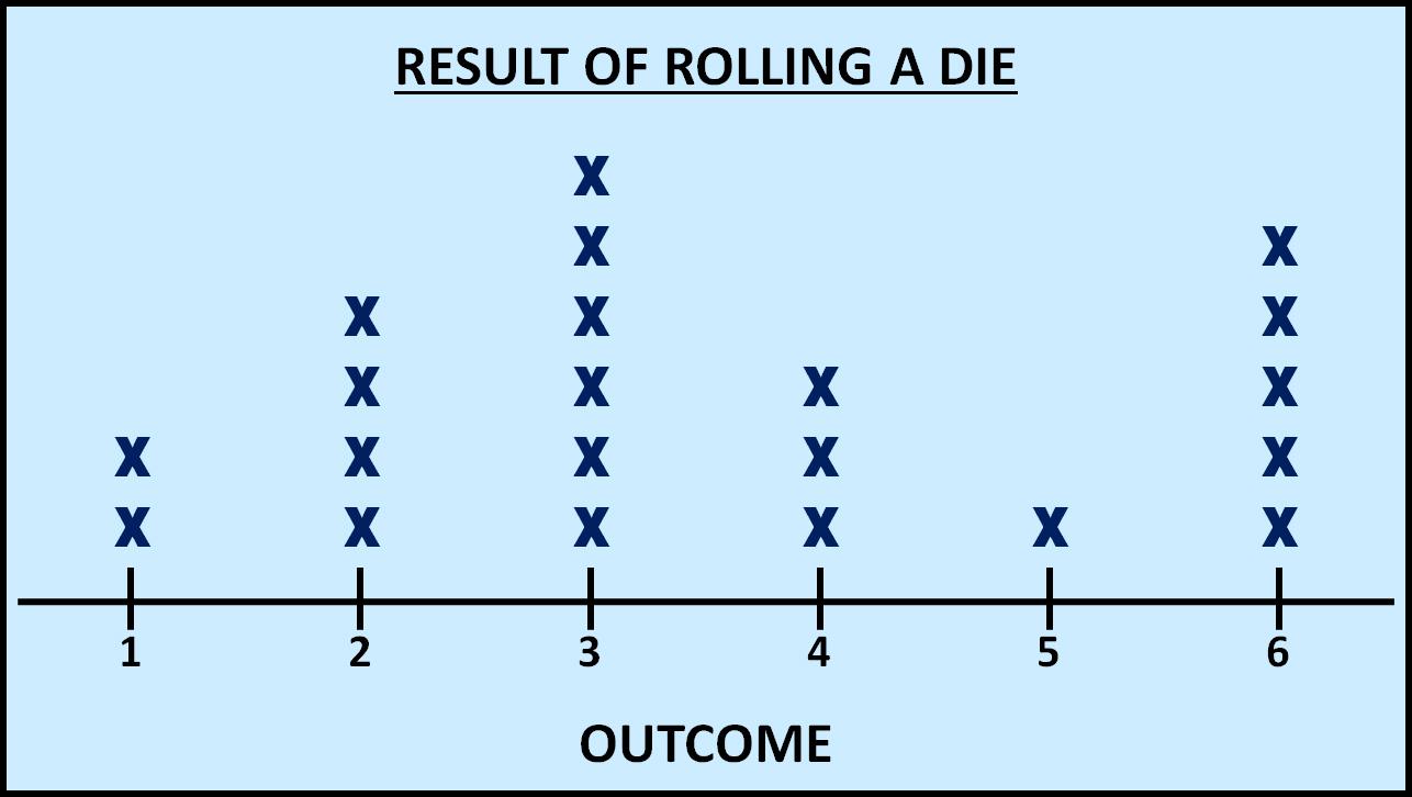 sample line plot