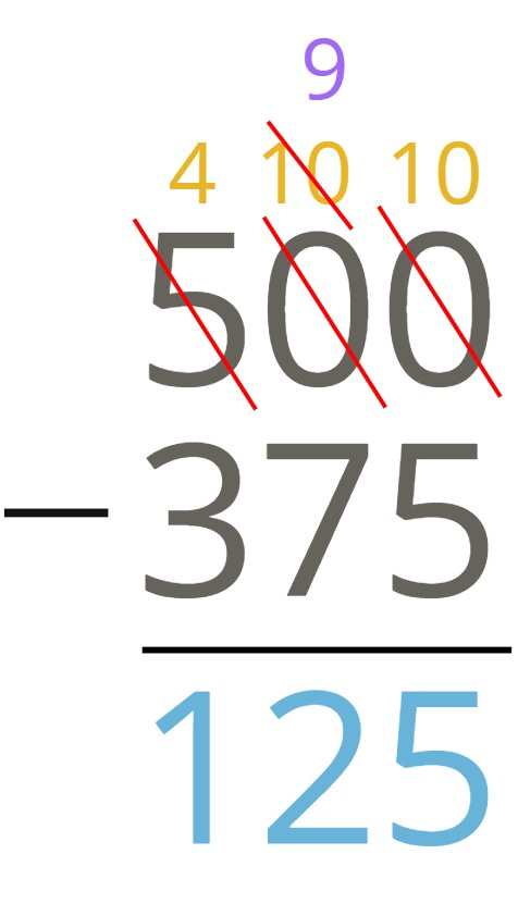 500 minus 375