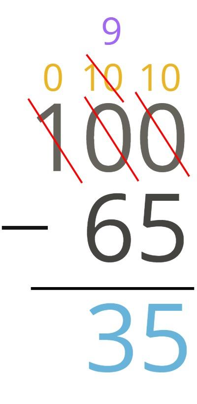 100 minus 65
