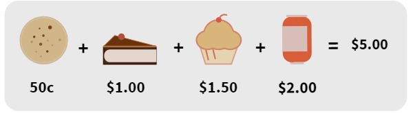 cookie, cake, cupcake, soda