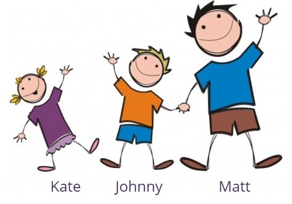 Kate, Johnny, Matt