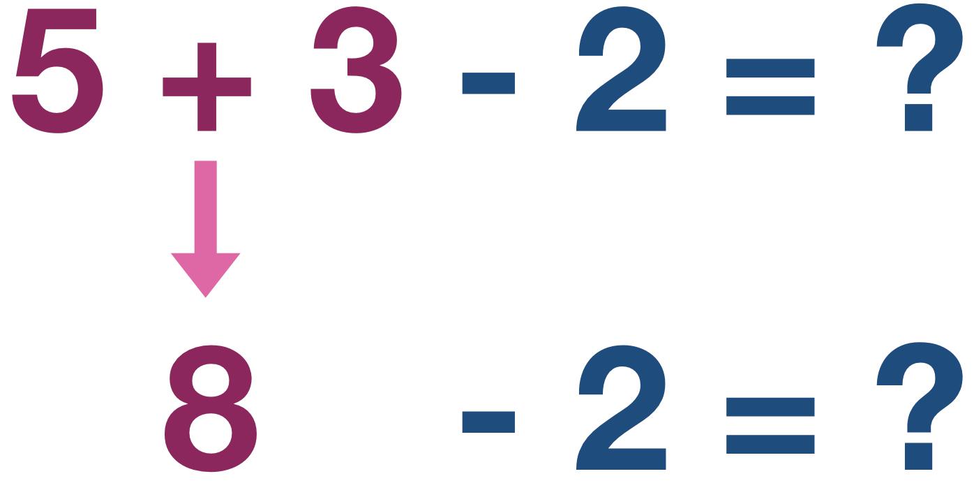 5 + 3 - 2 = ?
