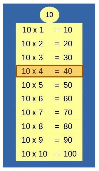 multiplication table for 10