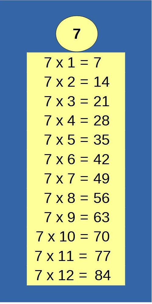 multiplication table for 7