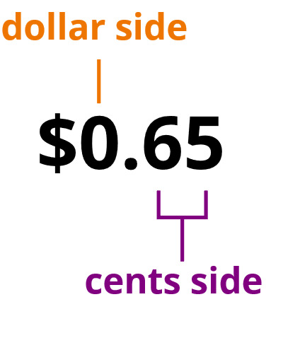 dollar side and cents side