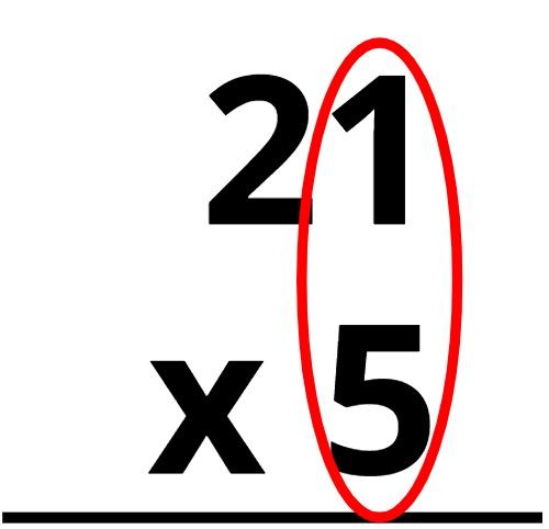 21 x 5