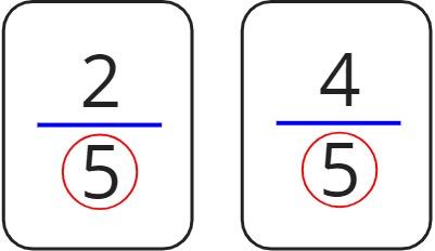 same denominators