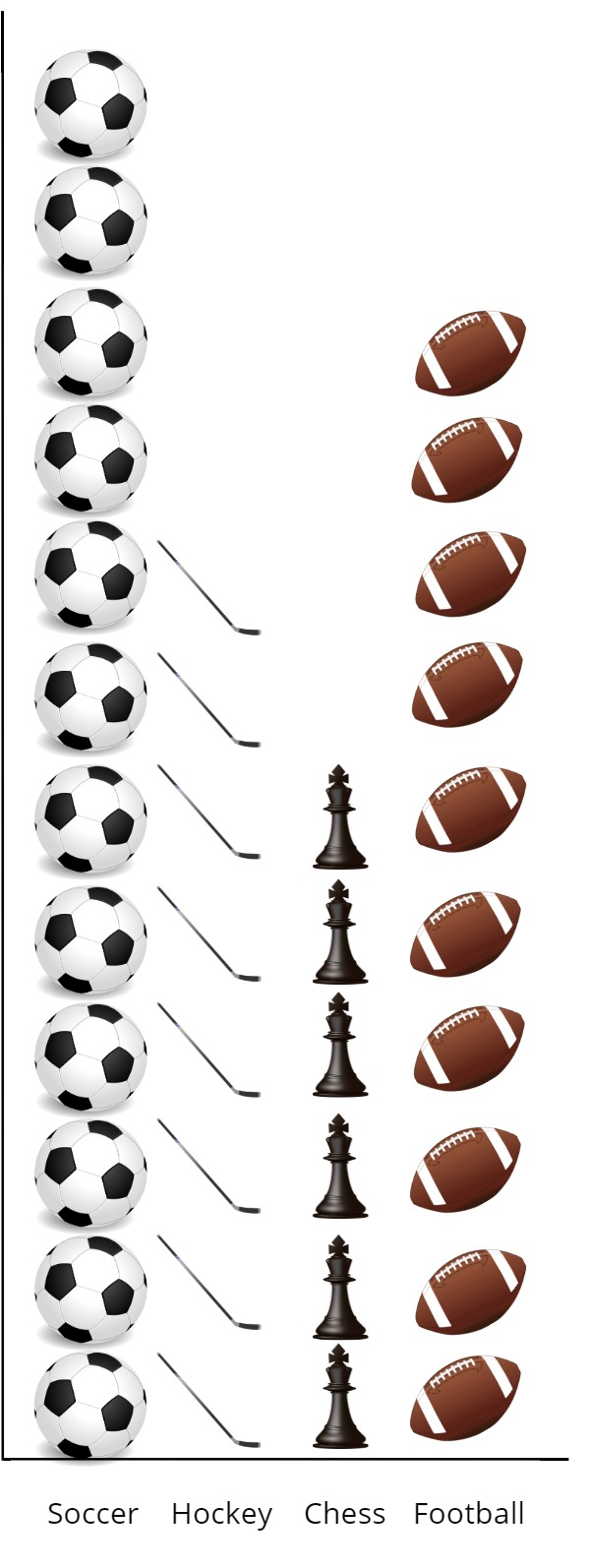 pictograph of sports liked most