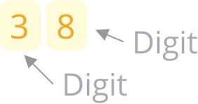 2-digit number