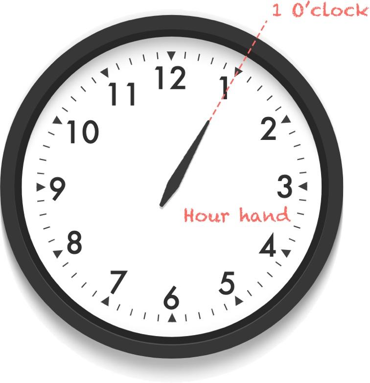analog clock at 1 o'clock