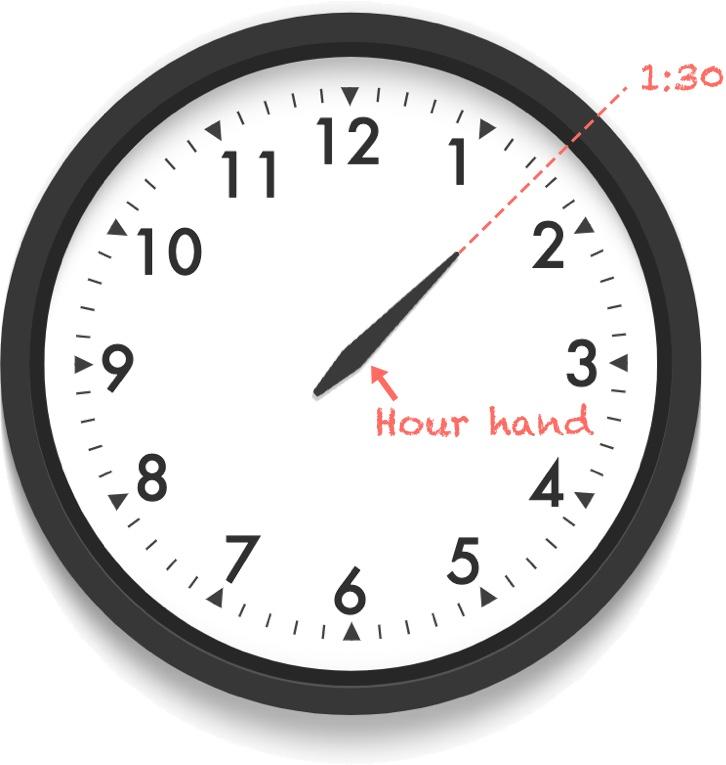 analog clock at 1:30