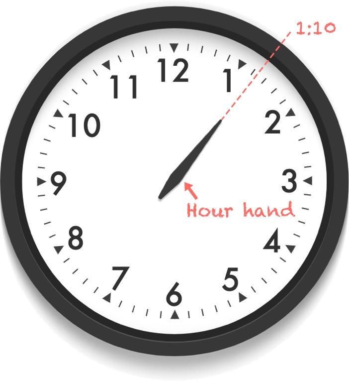 analog clock at 1:10