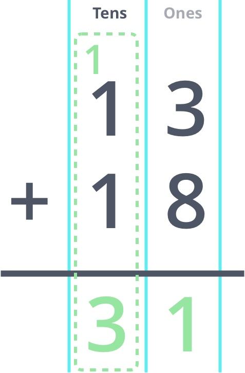 13 + 18
