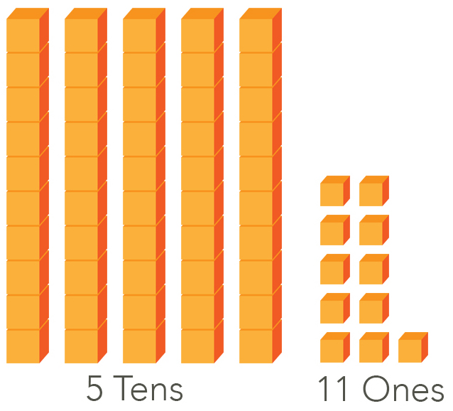 5 Tens and 11 Ones