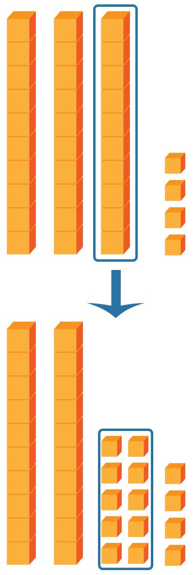 regrouping Tens blocks