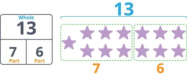 13 stars