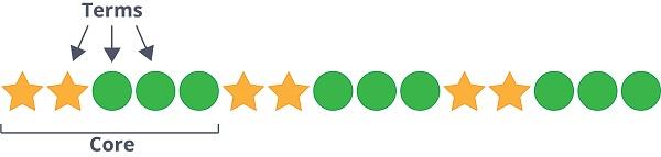 stars and circle pattern
