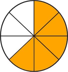 circle divided into 8 parts