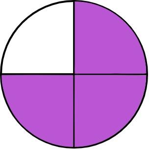circle divided into 4 equal parts