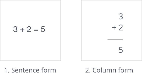 addition equations