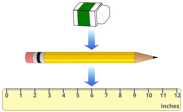 eraser and ruler