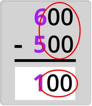 disregarding the zeros