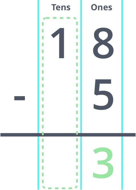 solving 18 - 5