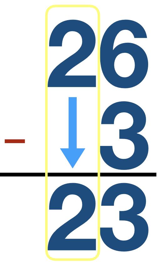 26 - 3 = 23