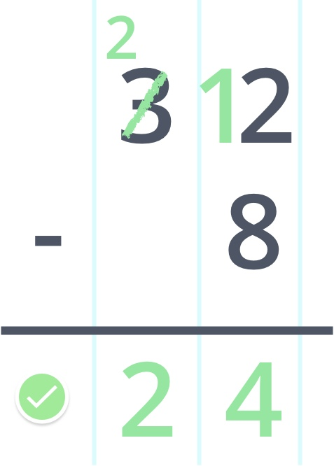 regrouping the tens and ones