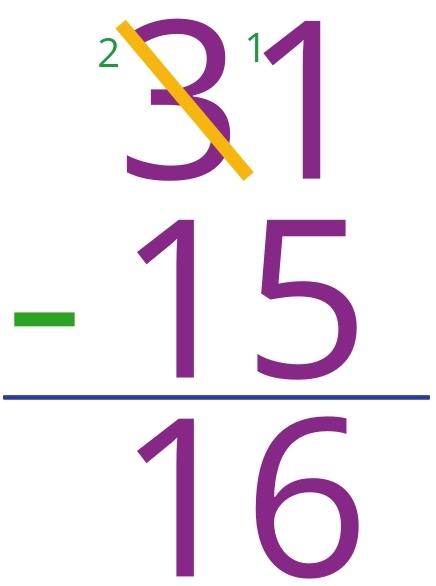 31 - 15 = 16