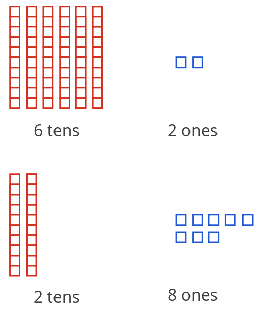 blocks with place values