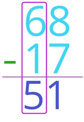 68 - 17 = 51