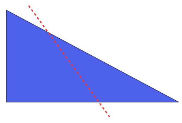 another way the right triangle was divided into 2 parts