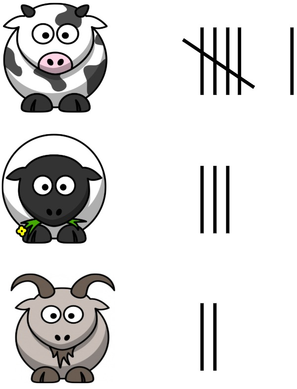 tally chart of animals
