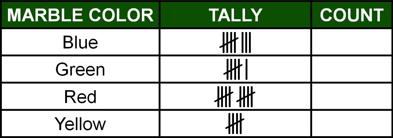 tally of marble colors